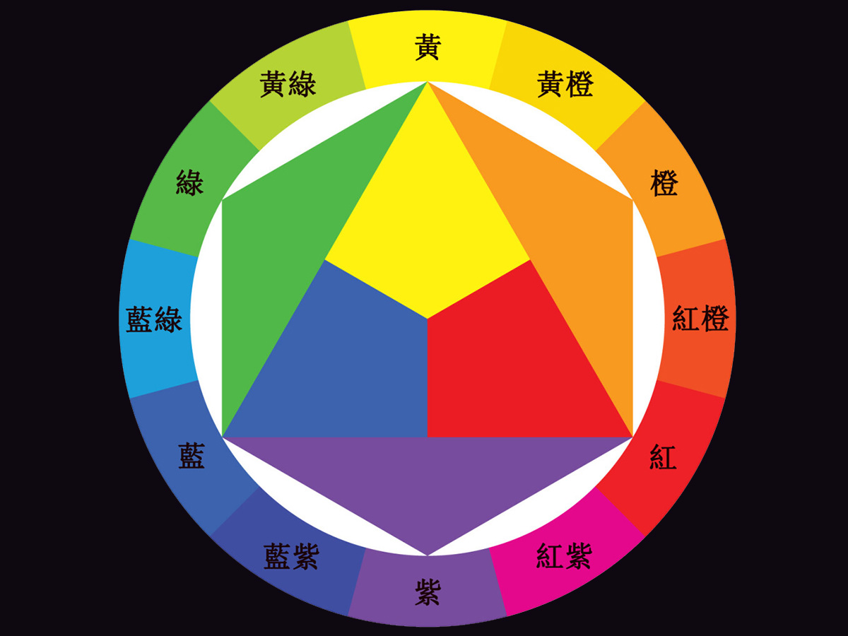 色彩知识的三大核心要素!